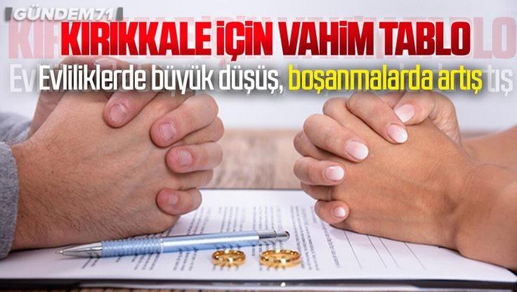 """Kırıkkale'nin """"Evlenme ve Boşanma"""" Verileri Açıklandı"""