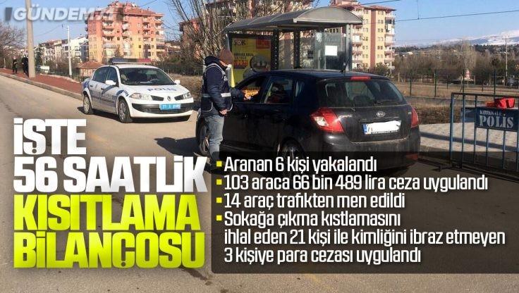 Kırıkkale'de Hafta sonu Sokağa Çıkma Yasağı Bilançosu