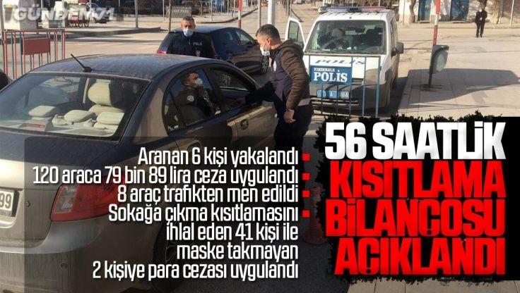 Kırıkkale Valiliği Hafta sonu Kısıtlama Bilançosunu Açıkladı