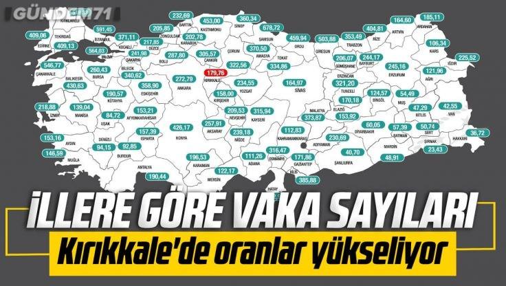 İllere Göre Haftalık Vaka Haritası Açıklandı; Kırıkkale'de Oranlar Yükseliyor