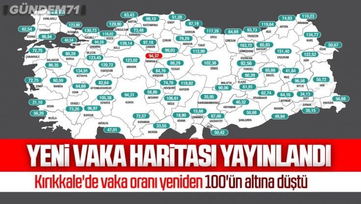 İllere Göre Haftalık Vaka Haritası Açıklandı; Kırıkkale'de Düşüş Devam Ediyor