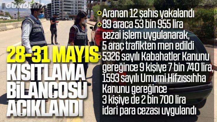 Kırıkkale Valiliği Haftasonu Sokağa Çıkma Kısıtlaması Bilançosunu Açıkladı