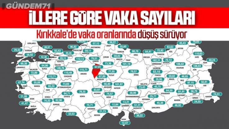 İllere Göre Haftalık Vaka Haritası Açıklandı; Kırıkkale'de Düşüş Sürüyor